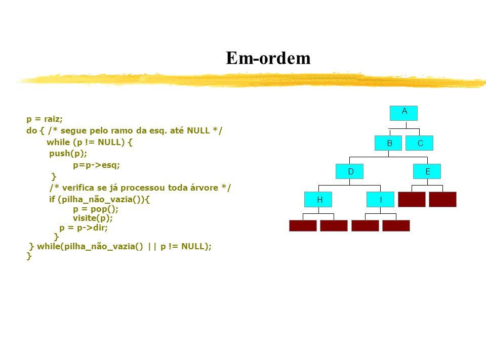 Em-ordem p = raiz; do { /* segue pelo ramo da esq. até NULL */ while (p != NULL) { push(p); p=p->esq; } /* verifica se já processou toda árvore */ if