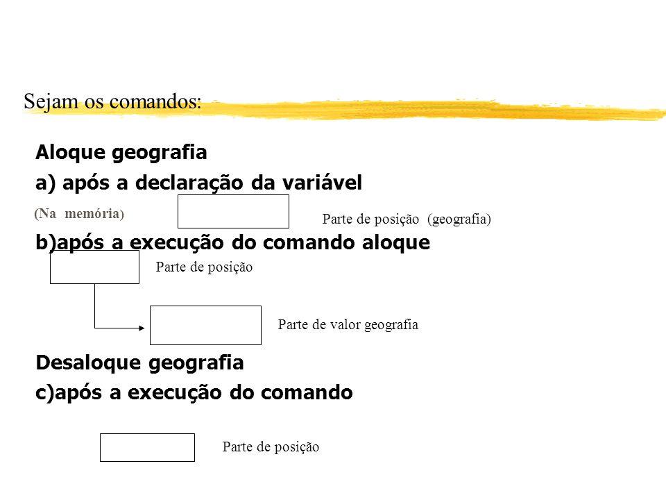 Aloque geografia a) após a declaração da variável b)após a execução do comando aloque Desaloque geografia c)após a execução do comando (Na memória ) P
