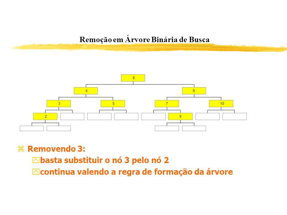 Remoção em Árvore Binária de Busca Removendo 3: basta substituir o nó 3 pelo nó 2 continua valendo a regra de formação da árvore 2 35 4 8 710 9 6