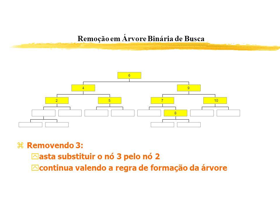 Remoção em Árvore Binária de Busca Removendo 3: asta substituir o nó 3 pelo nó 2 continua valendo a regra de formação da árvore 25 4 8 710 9 6
