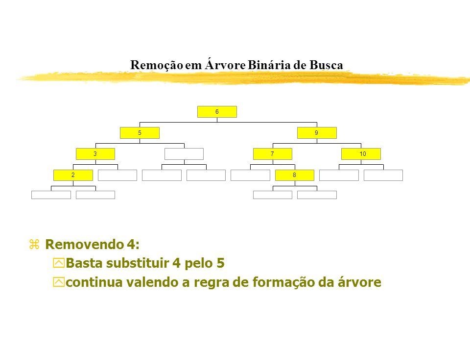 Remoção em Árvore Binária de Busca Removendo 4: Basta substituir 4 pelo 5 continua valendo a regra de formação da árvore 2 3 5 8 710 9 6