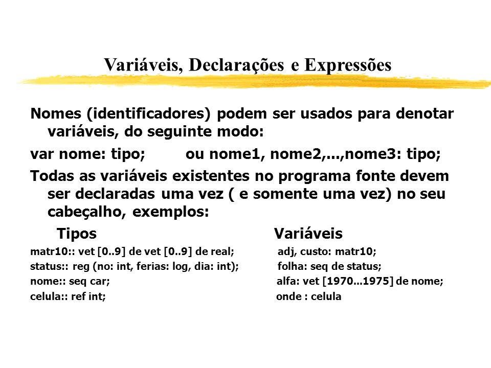 Variáveis, Declarações e Expressões Nomes (identificadores) podem ser usados para denotar variáveis, do seguinte modo: var nome: tipo; ou nome1, nome2