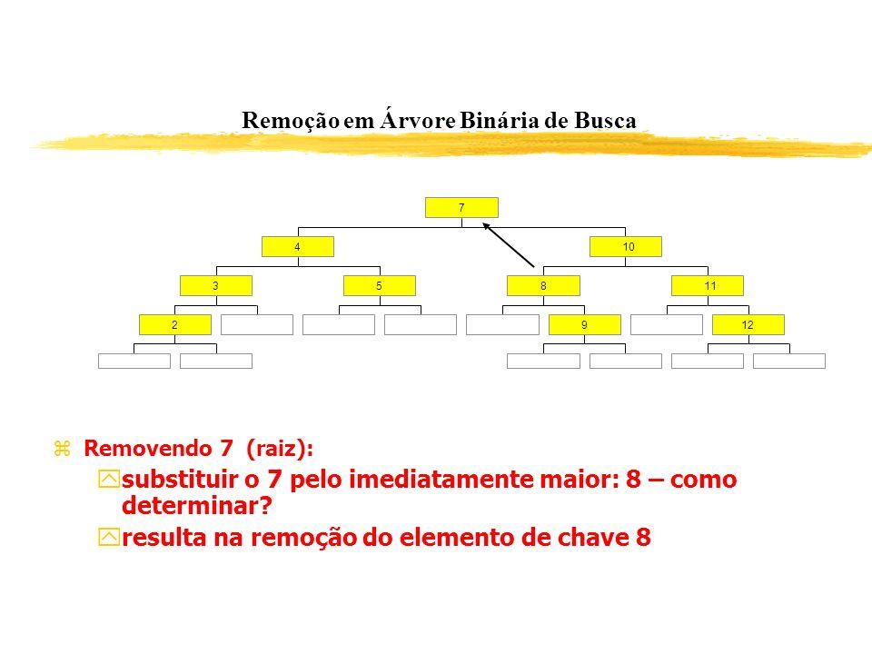 Remoção em Árvore Binária de Busca Removendo 7 (raiz): substituir o 7 pelo imediatamente maior: 8 – como determinar? resulta na remoção do elemento de