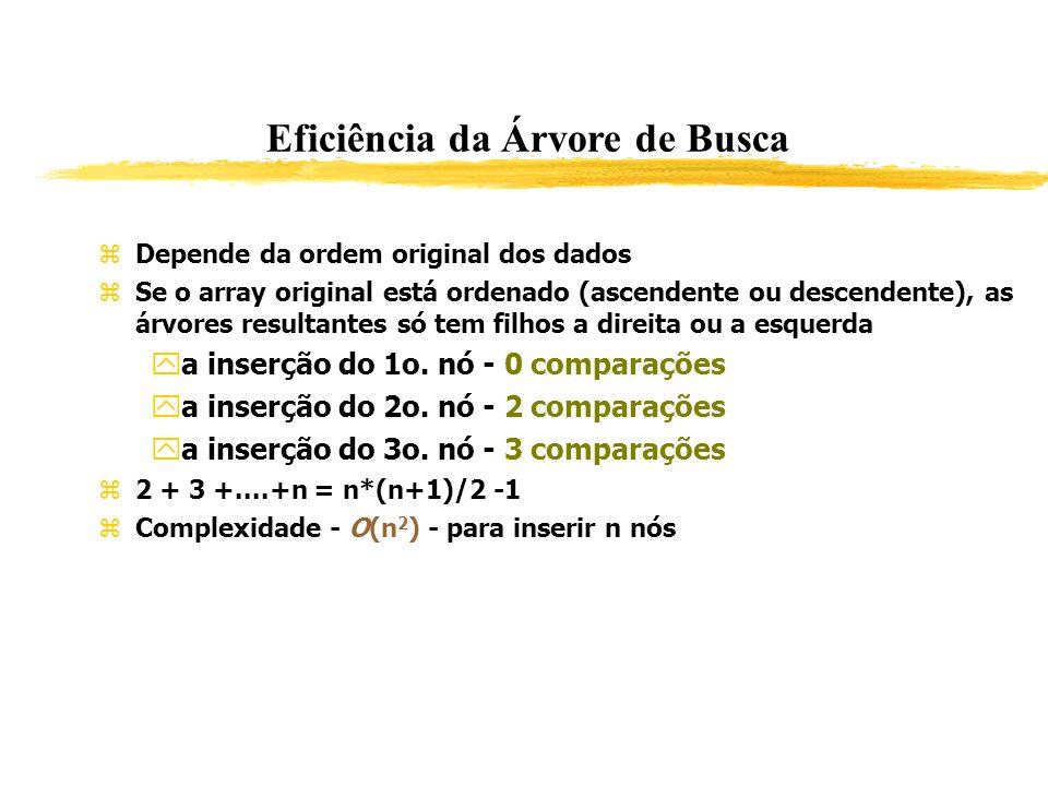 Eficiência da Árvore de Busca Depende da ordem original dos dados Se o array original está ordenado (ascendente ou descendente), as árvores resultante