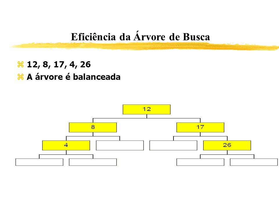 Eficiência da Árvore de Busca 12, 8, 17, 4, 26 A árvore é balanceada