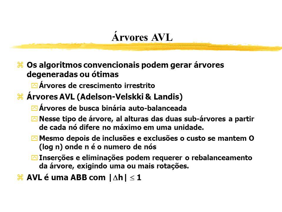 Árvores AVL Os algoritmos convencionais podem gerar árvores degeneradas ou ótimas Árvores de crescimento irrestrito Árvores AVL (Adelson-Velskki & Lan