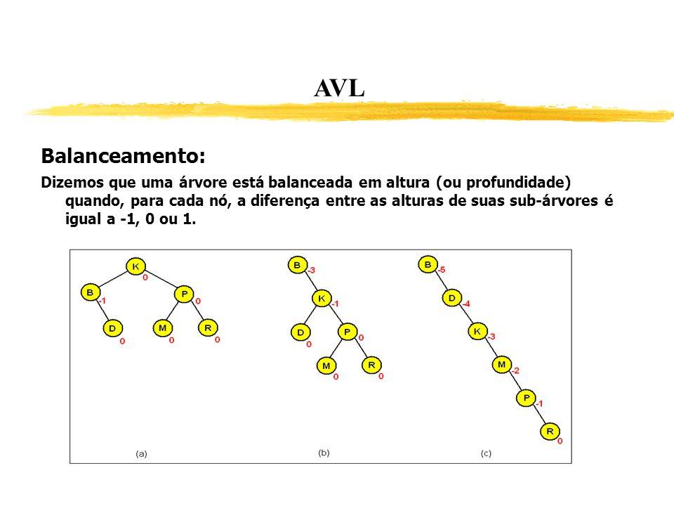 AVL Balanceamento: Dizemos que uma árvore está balanceada em altura (ou profundidade) quando, para cada nó, a diferença entre as alturas de suas sub-á