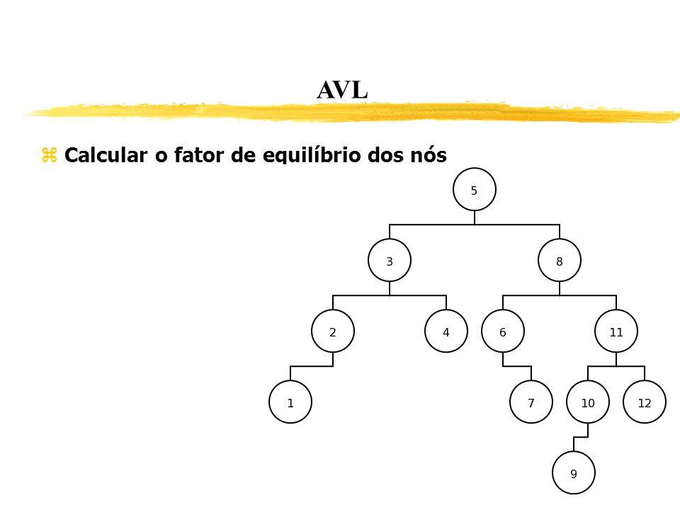 AVL Calcular o fator de equilíbrio dos nós