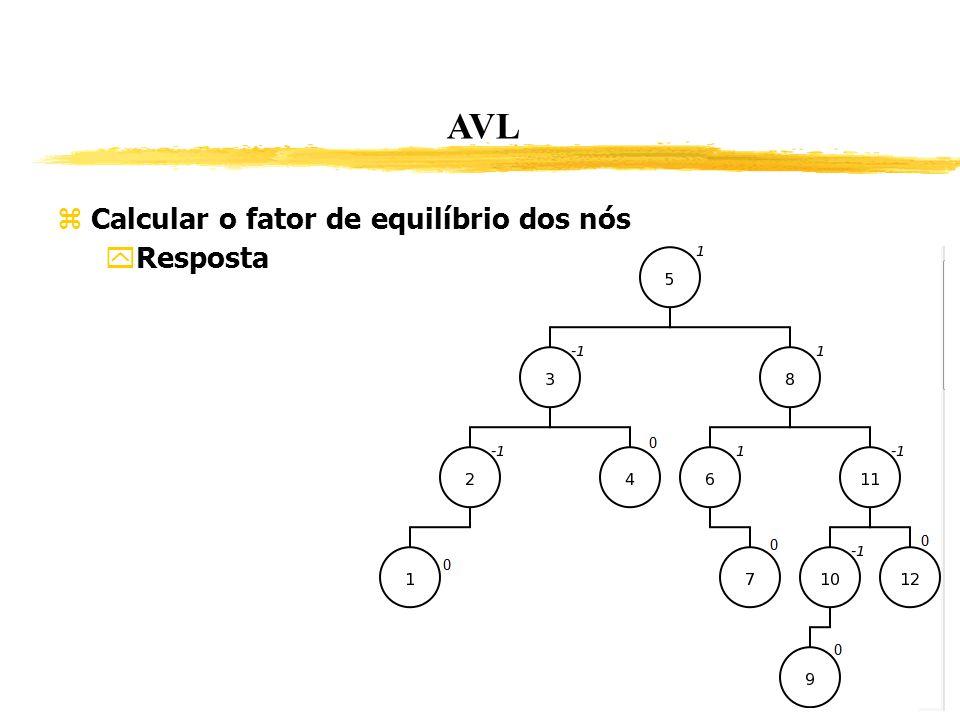 AVL Calcular o fator de equilíbrio dos nós Resposta
