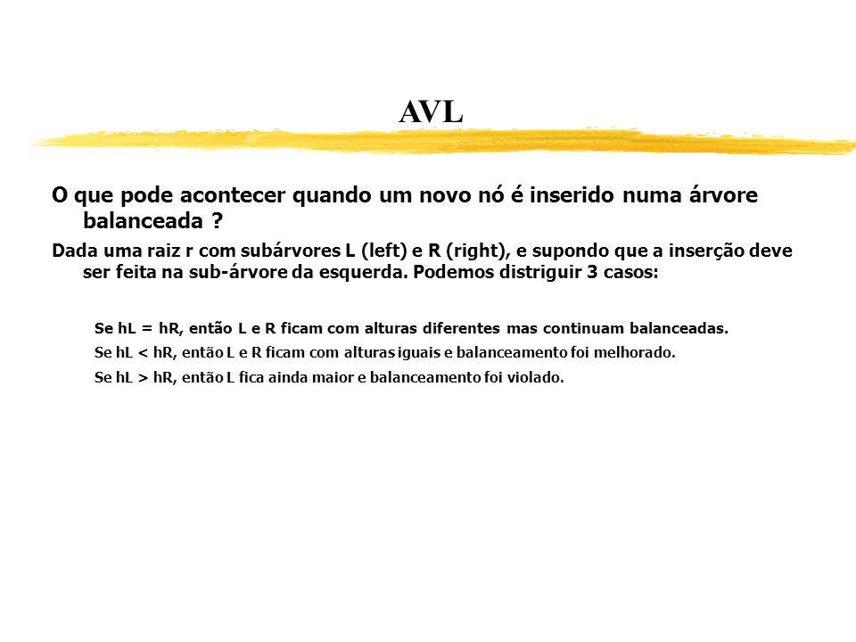 AVL O que pode acontecer quando um novo nó é inserido numa árvore balanceada ? Dada uma raiz r com subárvores L (left) e R (right), e supondo que a in