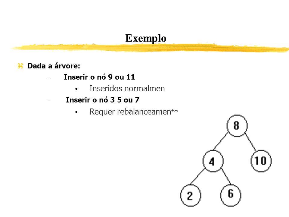 Exemplo Dada a árvore: – Inserir o nó 9 ou 11 Inseridos normalmente – Inserir o nó 3 5 ou 7 Requer rebalanceamento