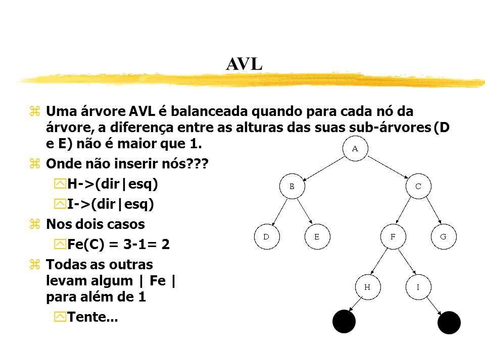 AVL Uma árvore AVL é balanceada quando para cada nó da árvore, a diferença entre as alturas das suas sub-árvores (D e E) não é maior que 1. Onde não i