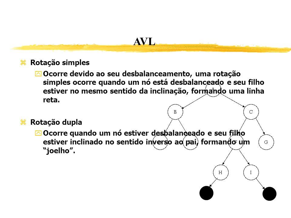 AVL Rotação simples Ocorre devido ao seu desbalanceamento, uma rotação simples ocorre quando um nó está desbalanceado e seu filho estiver no mesmo sen