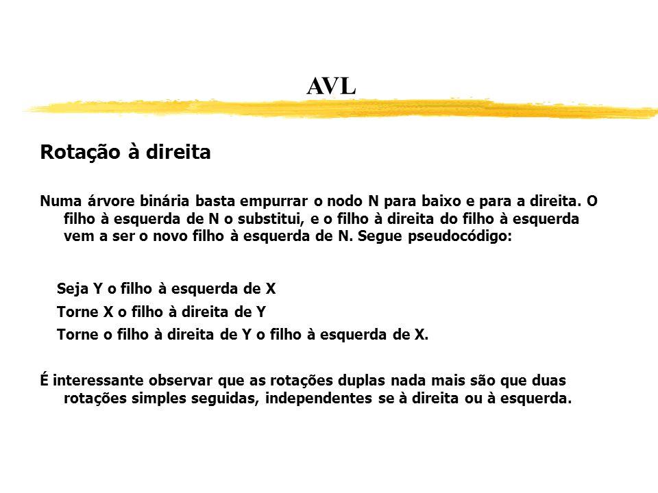 AVL Rotação à direita Numa árvore binária basta empurrar o nodo N para baixo e para a direita. O filho à esquerda de N o substitui, e o filho à direit