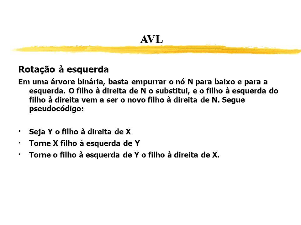 AVL Rotação à esquerda Em uma árvore binária, basta empurrar o nó N para baixo e para a esquerda. O filho à direita de N o substitui, e o filho à esqu
