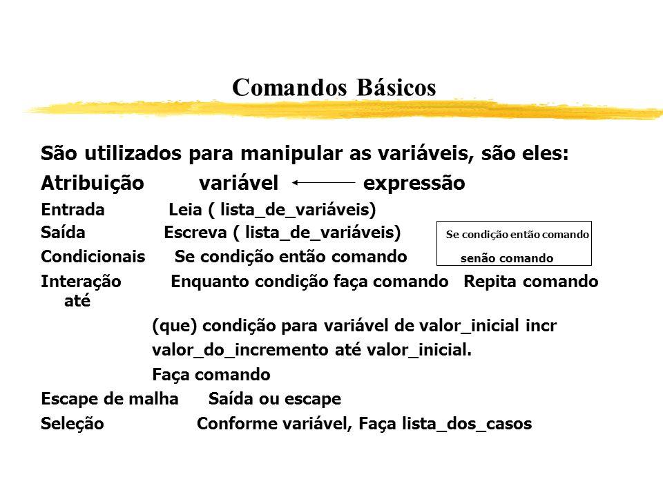 São utilizados para manipular as variáveis, são eles: Atribuição variável expressão Entrada Leia ( lista_de_variáveis) Saída Escreva ( lista_de_variáv