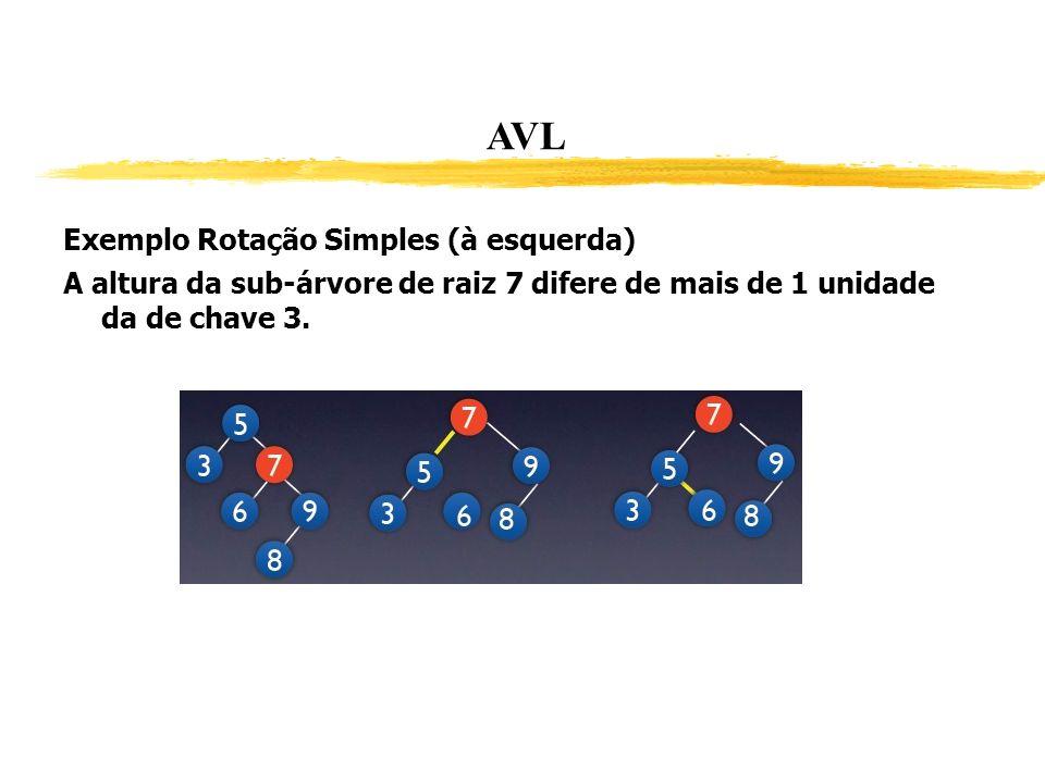 AVL Exemplo Rotação Simples (à esquerda) A altura da sub-árvore de raiz 7 difere de mais de 1 unidade da de chave 3.