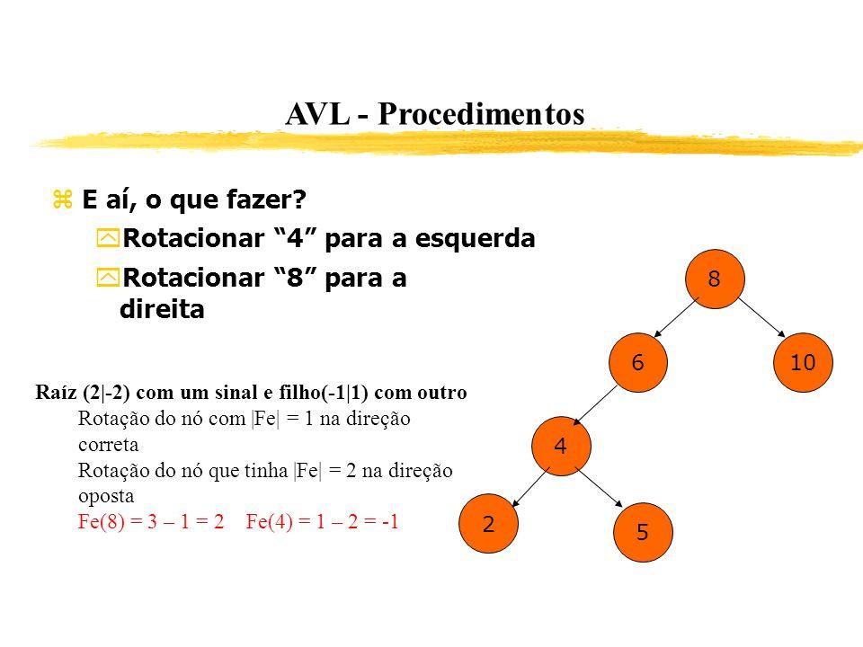 AVL - Procedimentos E aí, o que fazer? Rotacionar 4 para a esquerda Rotacionar 8 para a direita 8 6 4 2 10 5 Raíz (2|-2) com um sinal e filho(-1|1) co