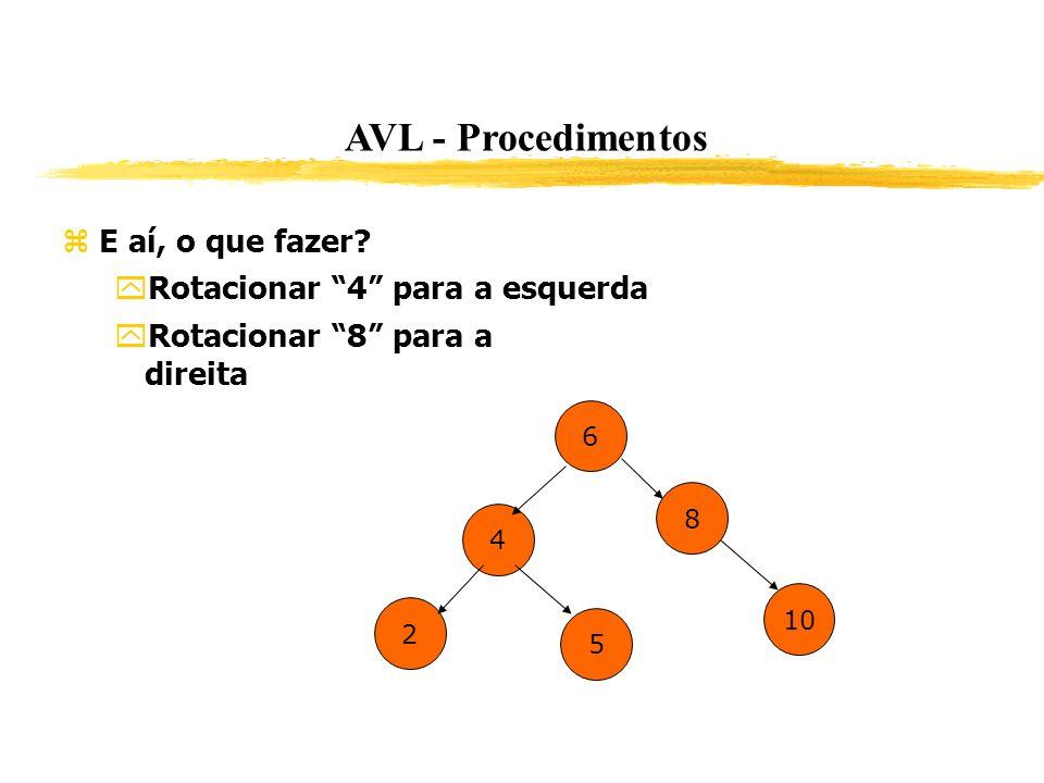 AVL - Procedimentos E aí, o que fazer? Rotacionar 4 para a esquerda Rotacionar 8 para a direita 8 6 4 2 10 5