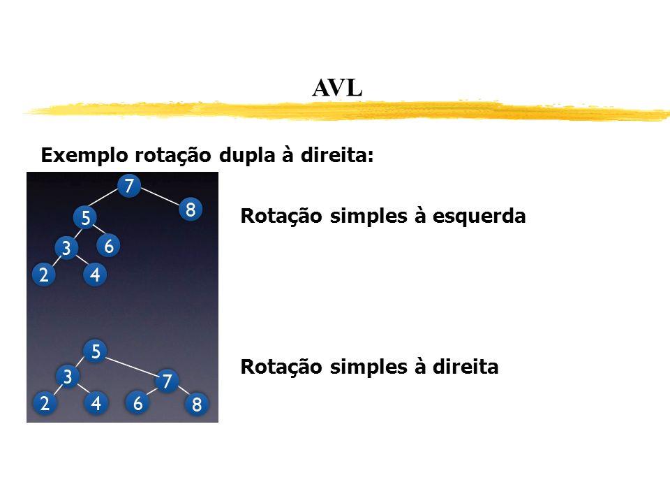 AVL Exemplo rotação dupla à direita: Rotação simples à esquerda Rotação simples à direita