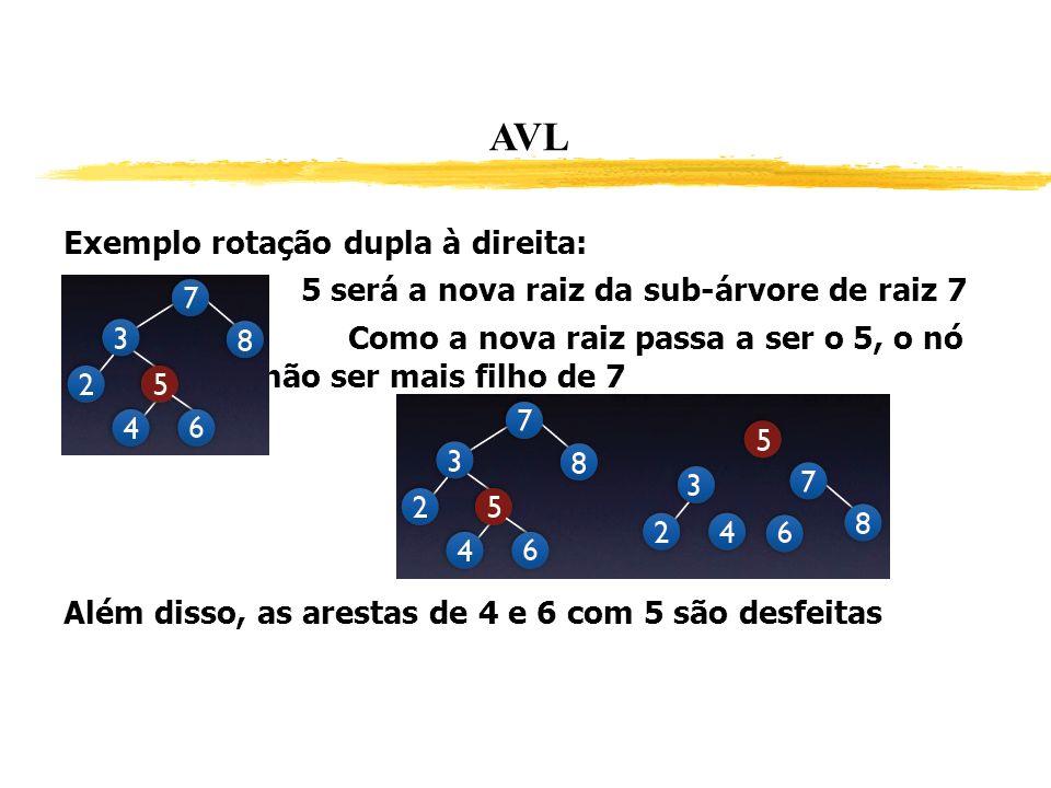 AVL Exemplo rotação dupla à direita: 5 será a nova raiz da sub-árvore de raiz 7 Como a nova raiz passa a ser o 5, o nó 3 passa a não ser mais filho de