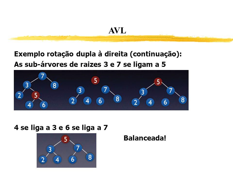 AVL Exemplo rotação dupla à direita (continuação): As sub-árvores de raizes 3 e 7 se ligam a 5 4 se liga a 3 e 6 se liga a 7 Balanceada!