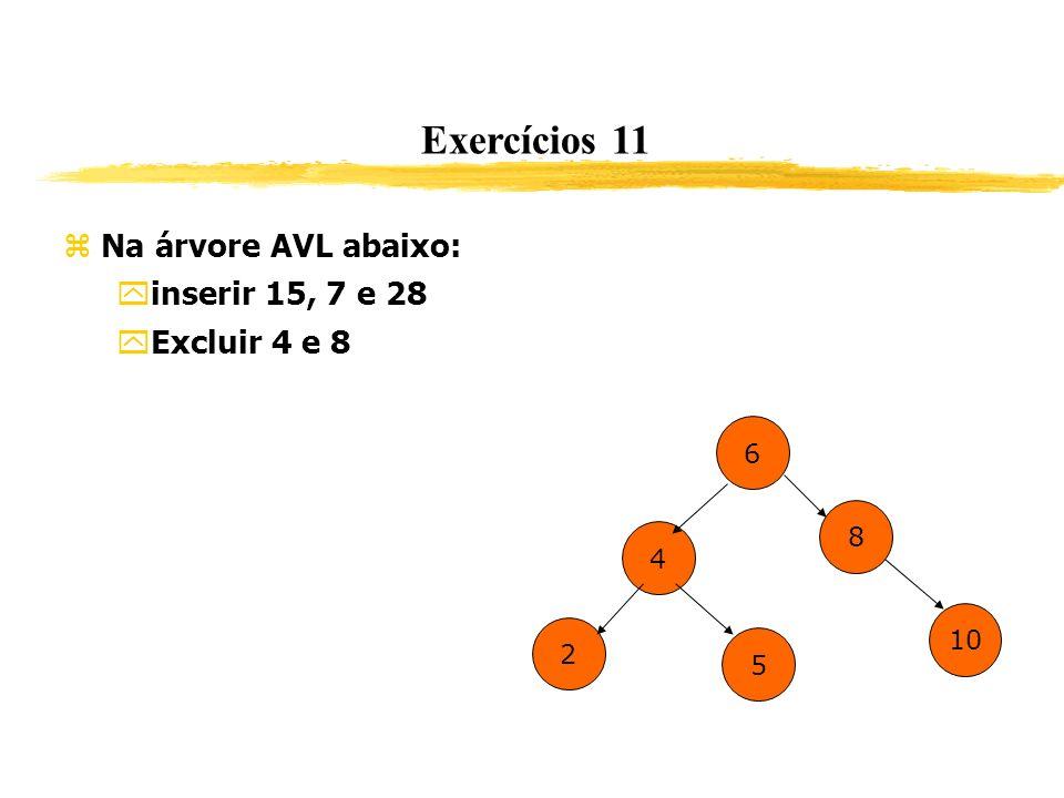 Exercícios 11 Na árvore AVL abaixo: inserir 15, 7 e 28 Excluir 4 e 8 8 6 4 2 10 5