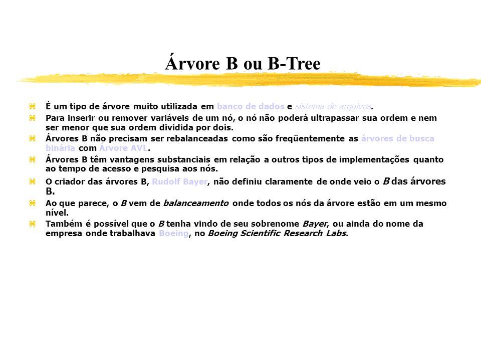 Árvore B ou B-Tree É um tipo de árvore muito utilizada em banco de dados e sistema de arquivos. Para inserir ou remover variáveis de um nó, o nó não p