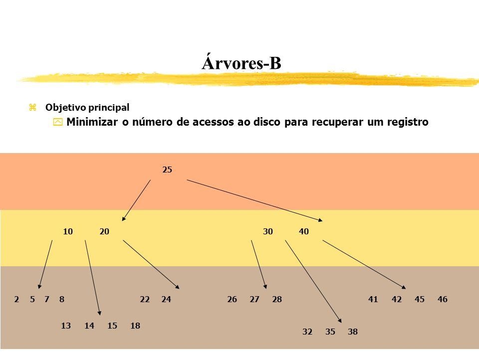 Árvores-B Objetivo principal Minimizar o número de acessos ao disco para recuperar um registro 25 10203040 2578 13141518 2224262728 323538 41424546