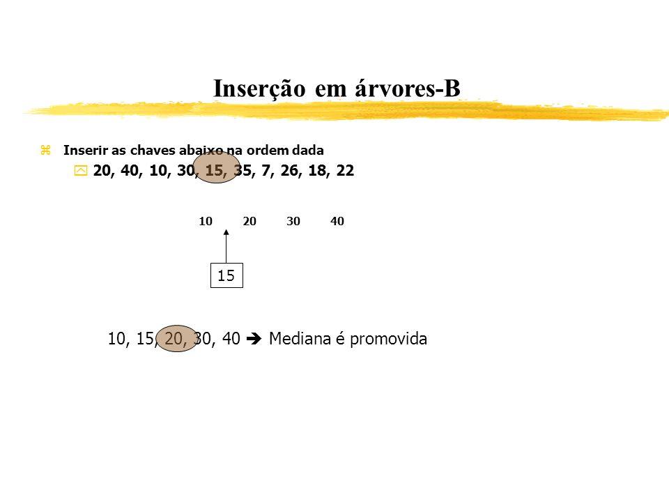 Inserção em árvores-B Inserir as chaves abaixo na ordem dada 20, 40, 10, 30, 15, 35, 7, 26, 18, 22 10203040 15 10, 15, 20, 30, 40 Mediana é promovida