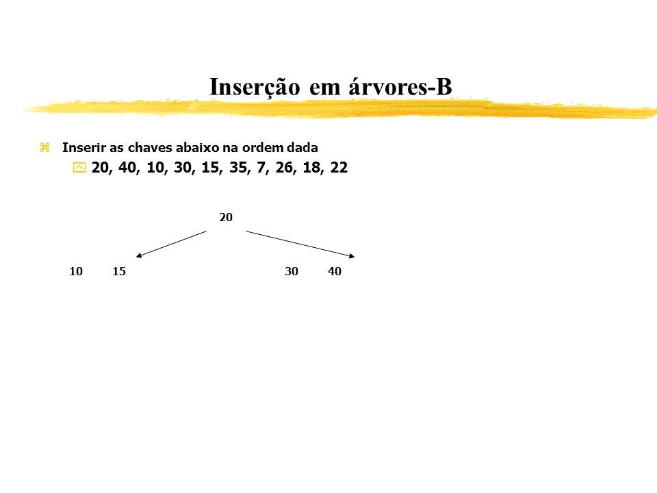 Inserção em árvores-B Inserir as chaves abaixo na ordem dada 20, 40, 10, 30, 15, 35, 7, 26, 18, 22 20 10153040
