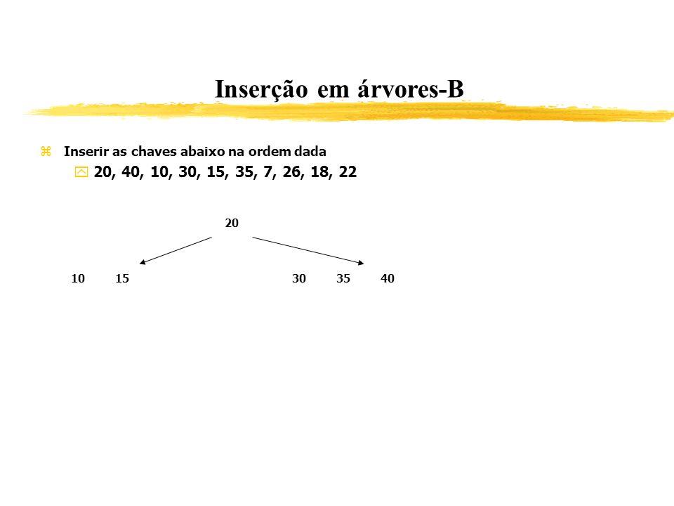 Inserção em árvores-B Inserir as chaves abaixo na ordem dada 20, 40, 10, 30, 15, 35, 7, 26, 18, 22 20 1015303540