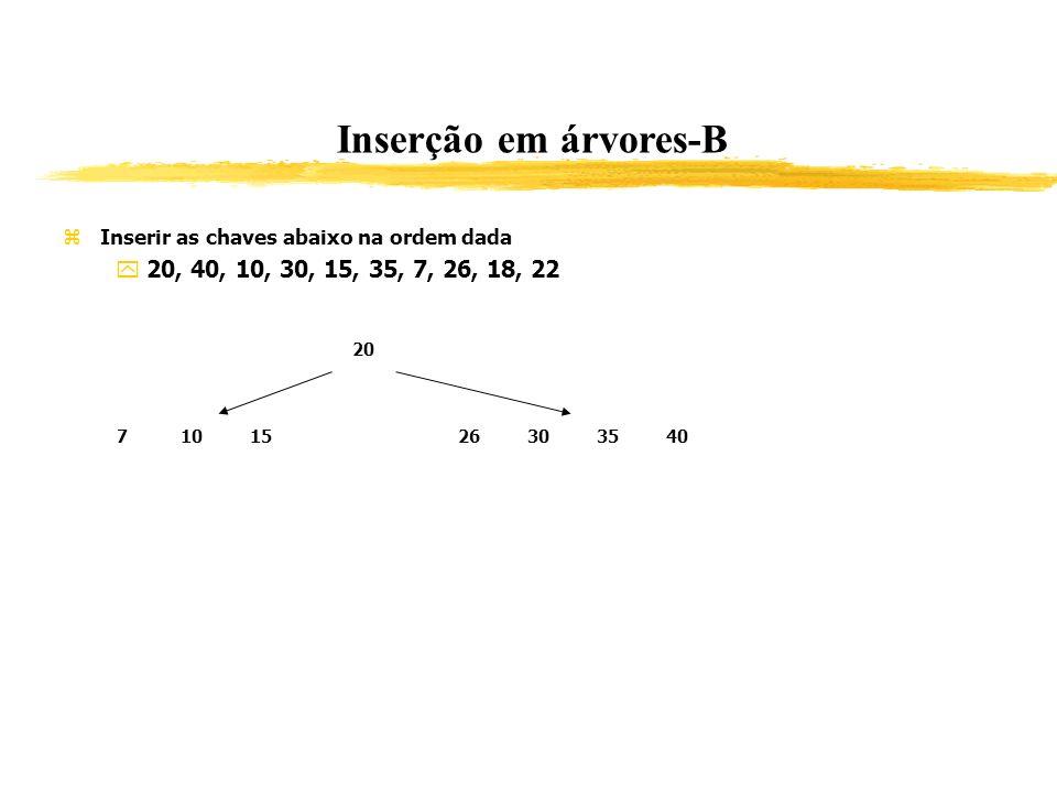 Inserção em árvores-B Inserir as chaves abaixo na ordem dada 20, 40, 10, 30, 15, 35, 7, 26, 18, 22 20 7101526303540