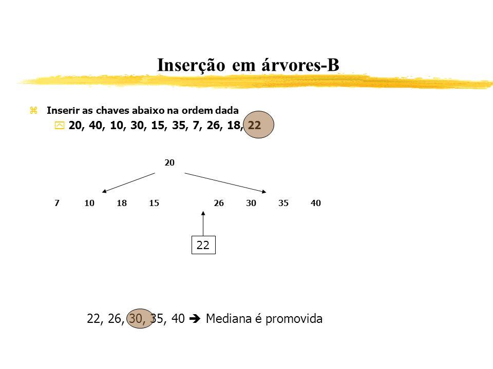 Inserção em árvores-B Inserir as chaves abaixo na ordem dada 20, 40, 10, 30, 15, 35, 7, 26, 18, 22 20 710181526303540 22 22, 26, 30, 35, 40 Mediana é