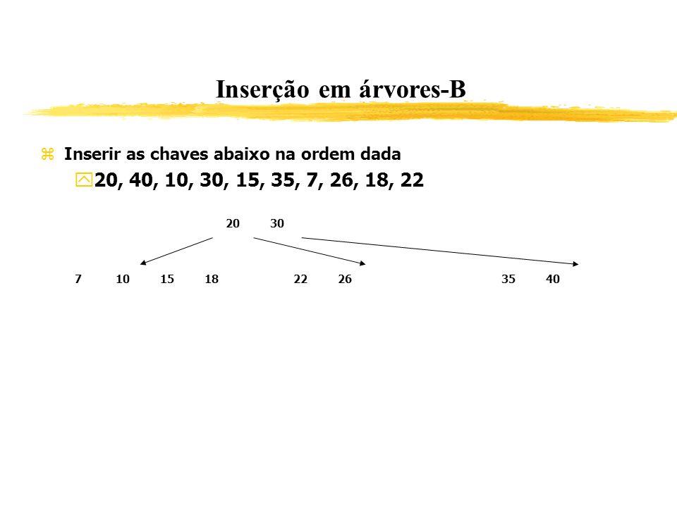 Inserção em árvores-B Inserir as chaves abaixo na ordem dada 20, 40, 10, 30, 15, 35, 7, 26, 18, 22 2030 710151822263540