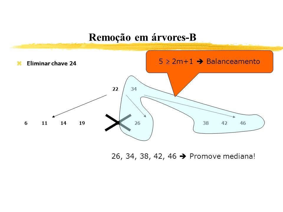 Remoção em árvores-B Eliminar chave 24 2234 61114192426384246 5 2m+1 Balanceamento 26, 34, 38, 42, 46 Promove mediana!