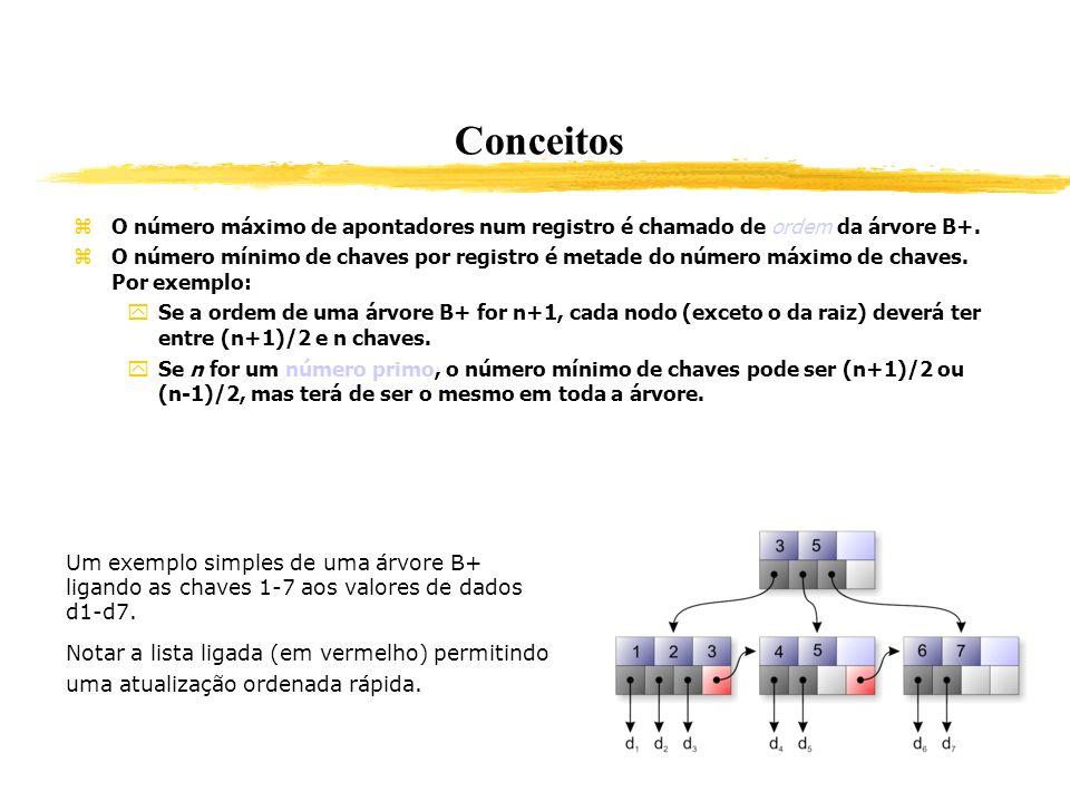 Conceitos O número máximo de apontadores num registro é chamado de ordem da árvore B+. O número mínimo de chaves por registro é metade do número máxim