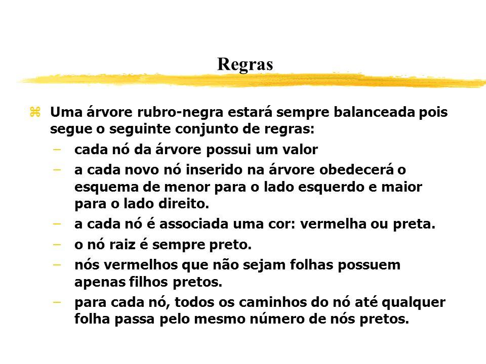 Regras Uma árvore rubro-negra estará sempre balanceada pois segue o seguinte conjunto de regras: –cada nó da árvore possui um valor –a cada novo nó in