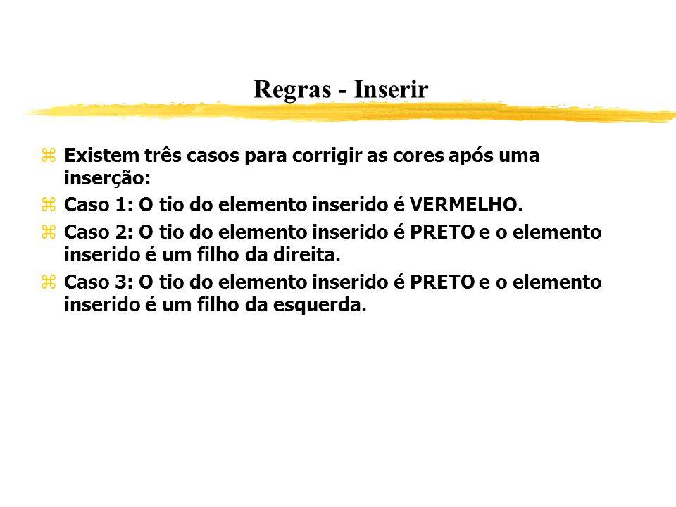 Regras - Inserir Existem três casos para corrigir as cores após uma inserção: Caso 1: O tio do elemento inserido é VERMELHO. Caso 2: O tio do elemento
