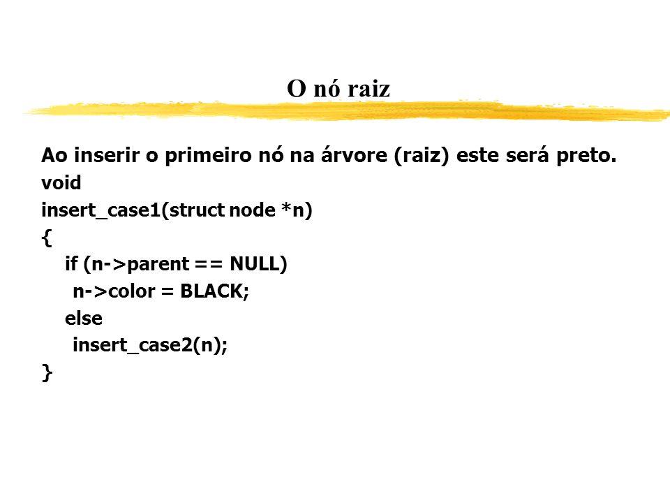 O nó raiz Ao inserir o primeiro nó na árvore (raiz) este será preto. void insert_case1(struct node *n) { if (n->parent == NULL) n->color = BLACK; else