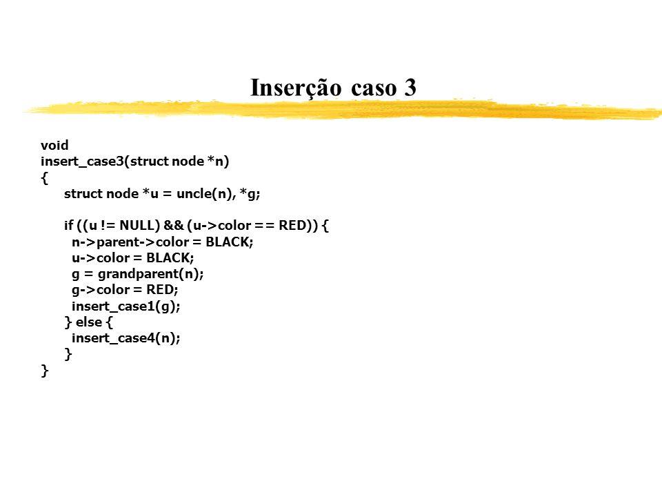 Inserção caso 3 void insert_case3(struct node *n) { struct node *u = uncle(n), *g; if ((u != NULL) && (u->color == RED)) { n->parent->color = BLACK; u