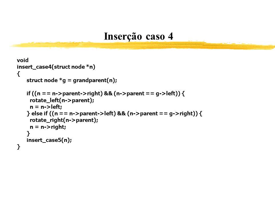 Inserção caso 4 void insert_case4(struct node *n) { struct node *g = grandparent(n); if ((n == n->parent->right) && (n->parent == g->left)) { rotate_l