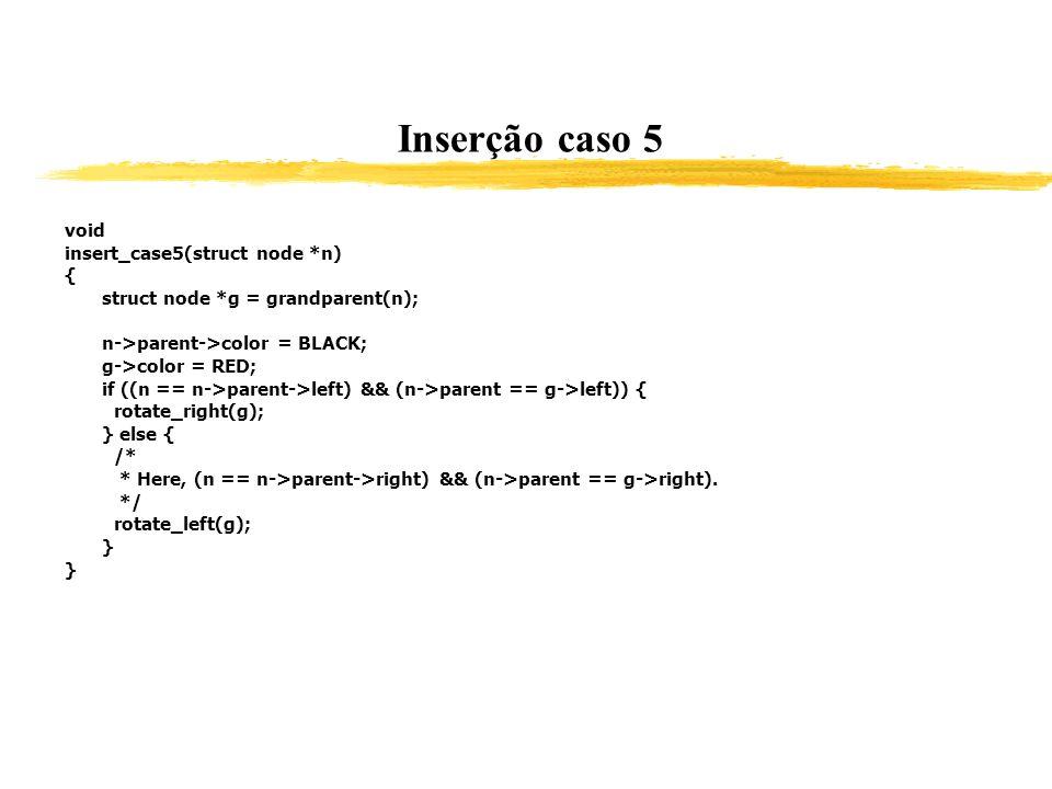 Inserção caso 5 void insert_case5(struct node *n) { struct node *g = grandparent(n); n->parent->color = BLACK; g->color = RED; if ((n == n->parent->le