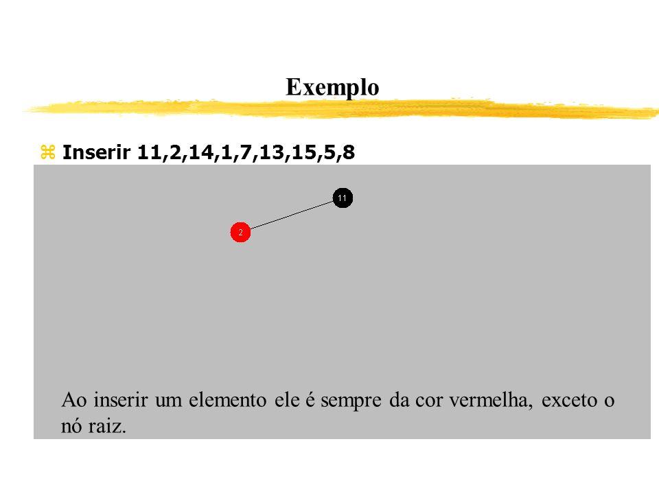 Exemplo Inserir 11,2,14,1,7,13,15,5,8 Ao inserir um elemento ele é sempre da cor vermelha, exceto o nó raiz.