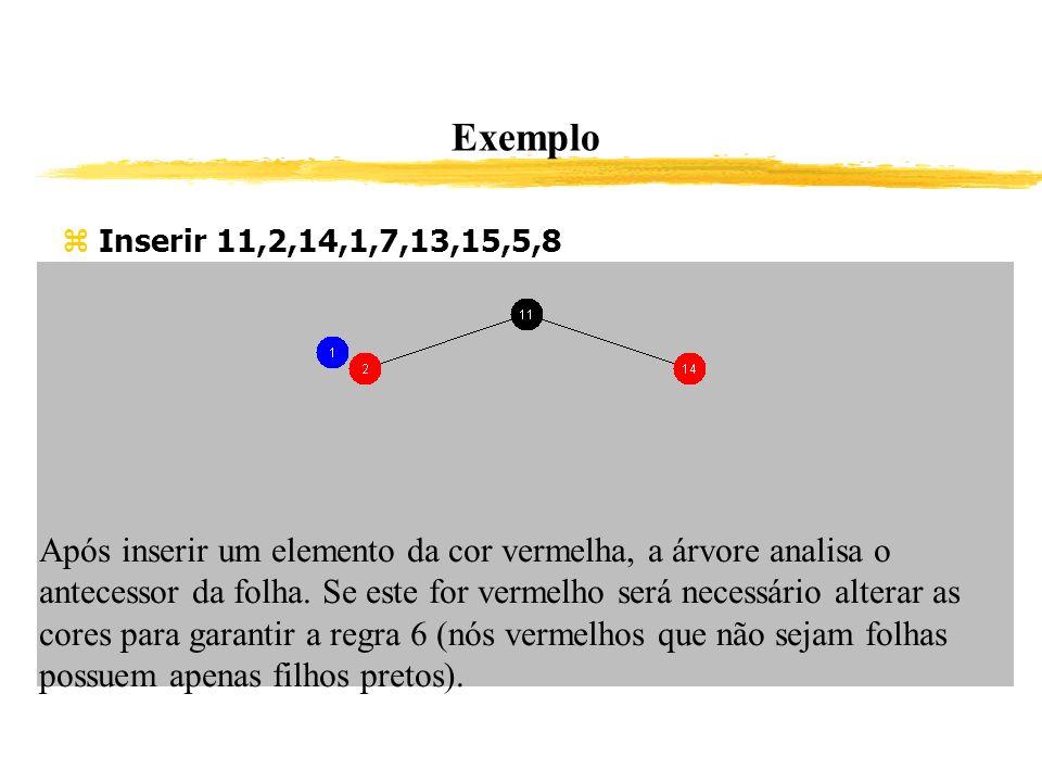 Exemplo Inserir 11,2,14,1,7,13,15,5,8 Após inserir um elemento da cor vermelha, a árvore analisa o antecessor da folha. Se este for vermelho será nece