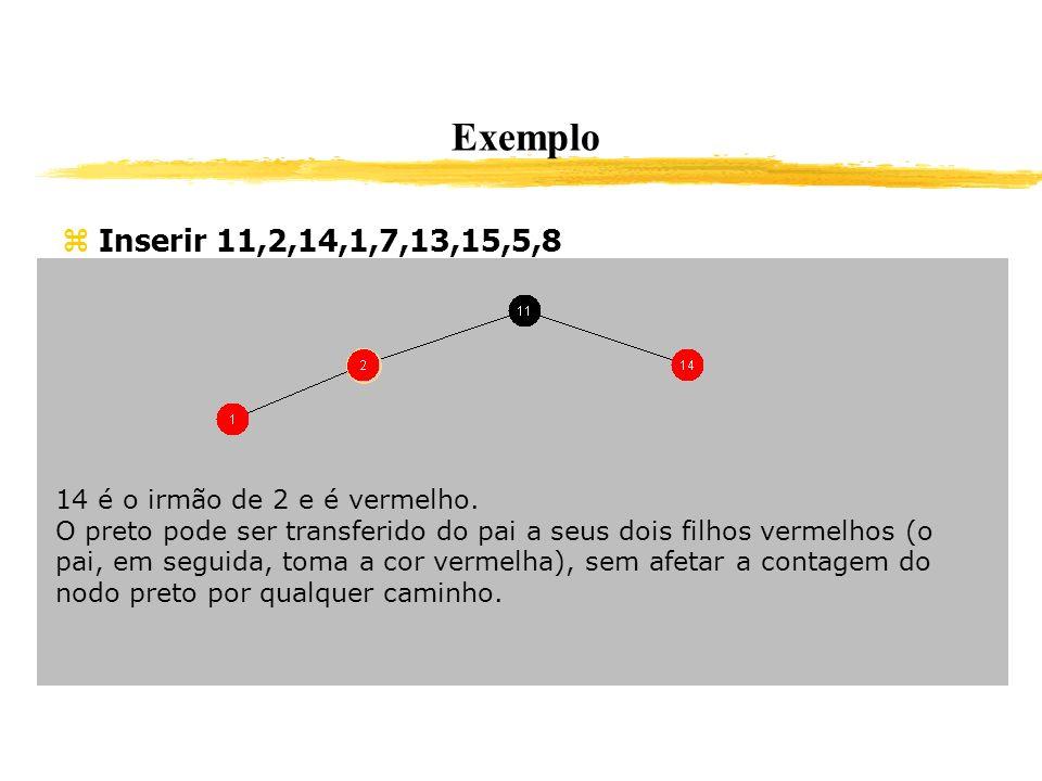 Exemplo Inserir 11,2,14,1,7,13,15,5,8 14 é o irmão de 2 e é vermelho. O preto pode ser transferido do pai a seus dois filhos vermelhos (o pai, em segu