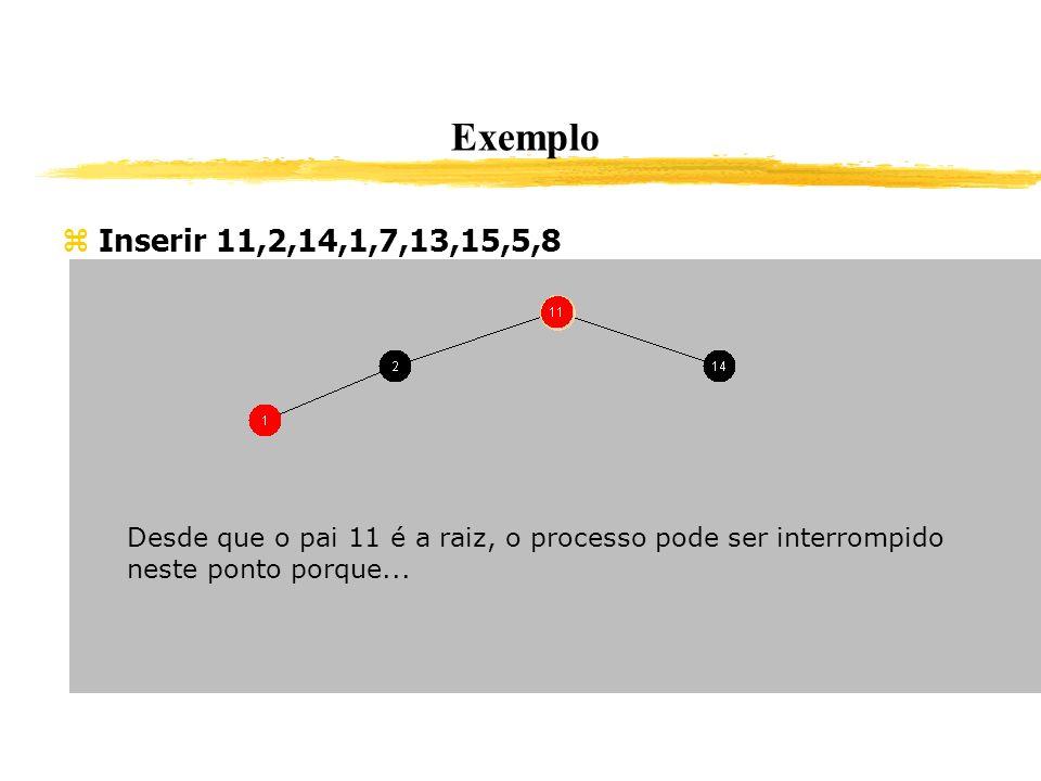 Exemplo Inserir 11,2,14,1,7,13,15,5,8 Desde que o pai 11 é a raiz, o processo pode ser interrompido neste ponto porque...
