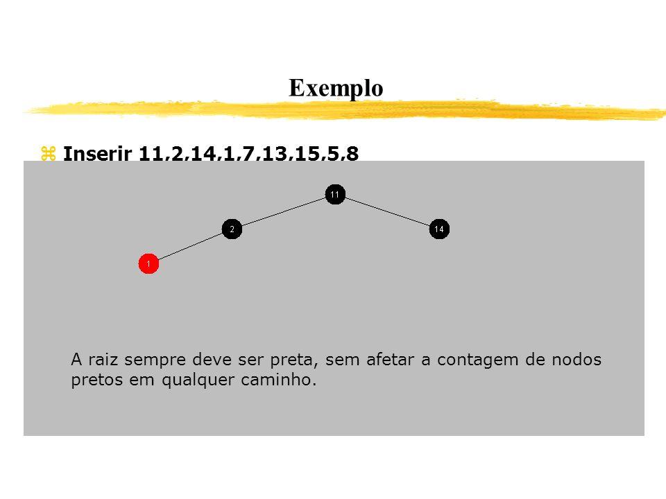 Exemplo Inserir 11,2,14,1,7,13,15,5,8 A raiz sempre deve ser preta, sem afetar a contagem de nodos pretos em qualquer caminho.