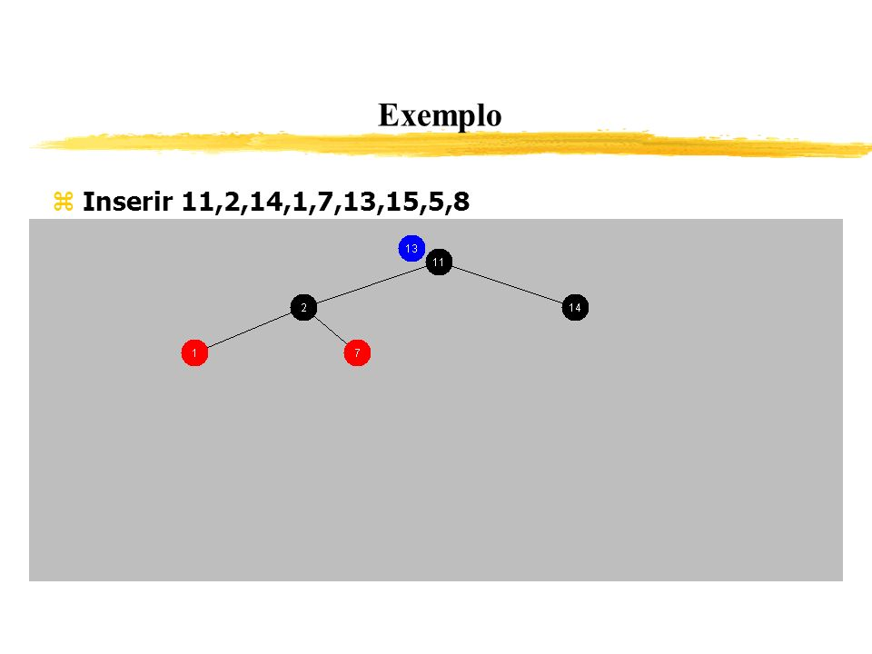 Exemplo Inserir 11,2,14,1,7,13,15,5,8