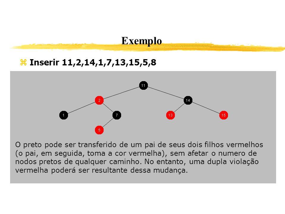 Exemplo Inserir 11,2,14,1,7,13,15,5,8 O preto pode ser transferido de um pai de seus dois filhos vermelhos (o pai, em seguida, toma a cor vermelha), s